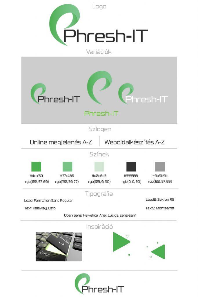 Phresh-IT Brand board